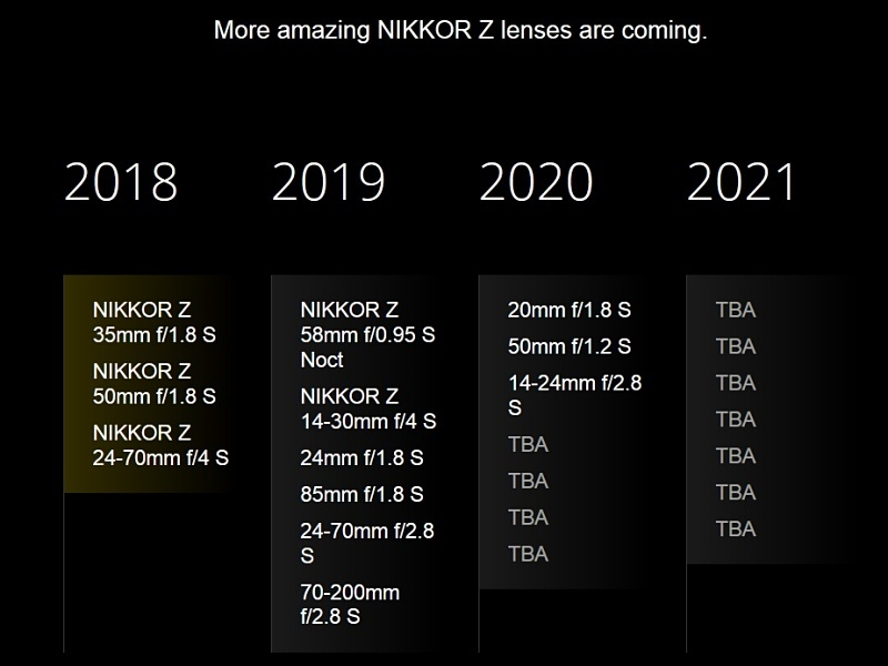 nikon_z_series_mirrorless_lens_roadmap.jpg