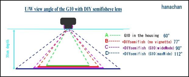 g10semifishtest02ccccj.jpg