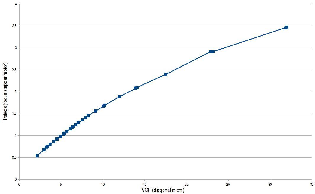 VOF-curve.JPG