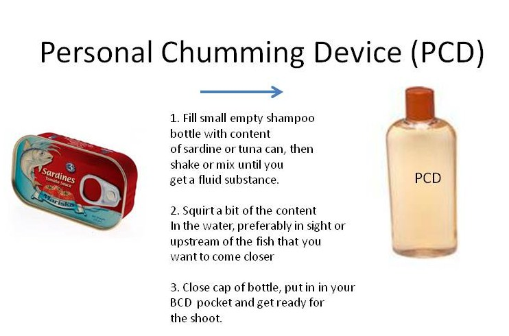 Personal Chumming Device (PCD).jpg