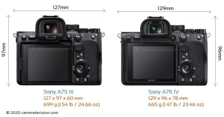Sony-Alpha-7S-III-vs-Sony-Alpha-A7R-IV-back-view-size-comparison.jpg