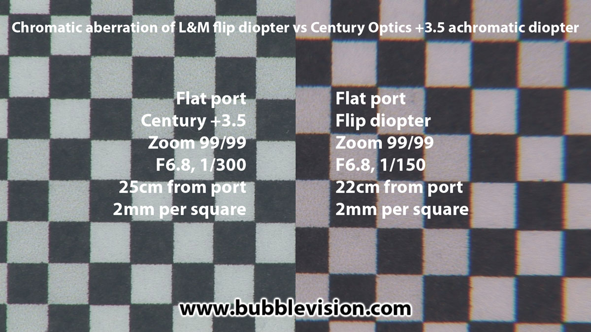 Century_vs_LM_flip_chromatic_aberration.jpg
