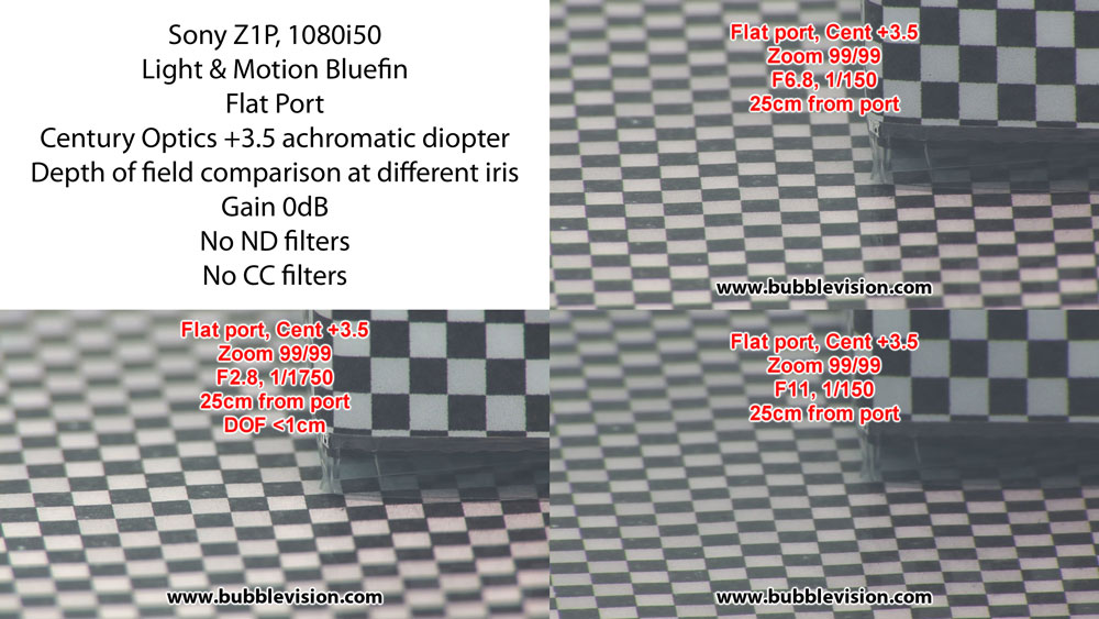 Century_DOF_comparison.jpg