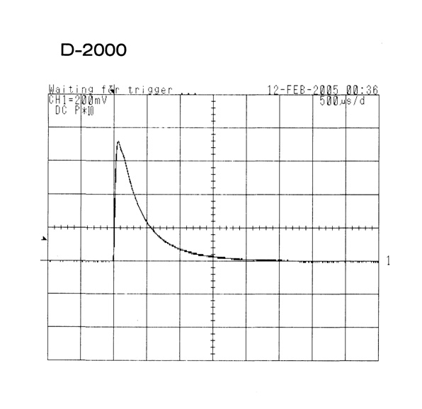 Waveform for INON D-2000 Strobe