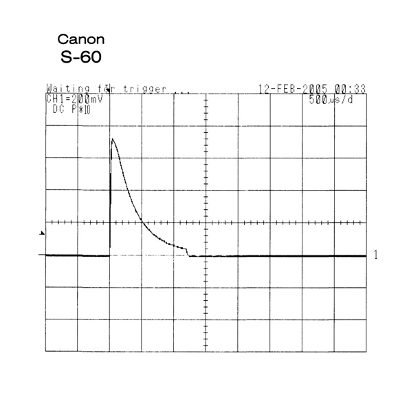 Waveform for Canon S60 Flash
