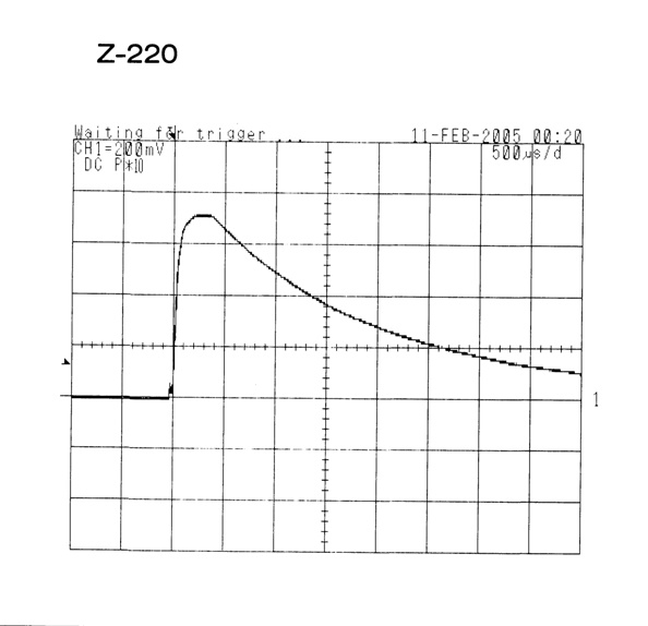 Waveform for INON Z-220 Strobe